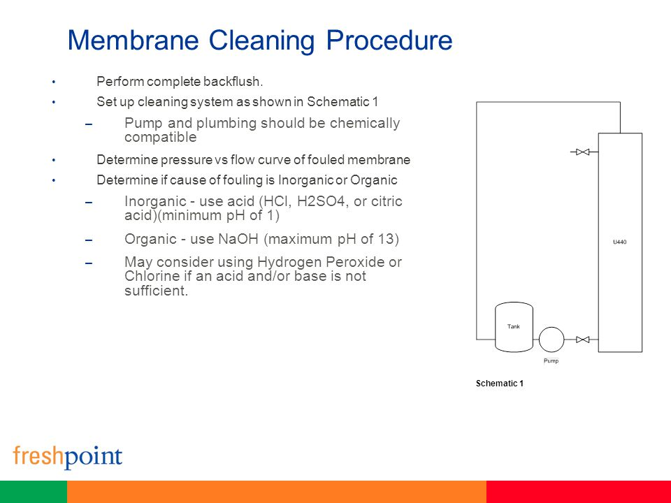 Membrane Cleaning Procedure