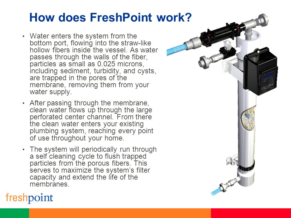 How does FreshPoint work