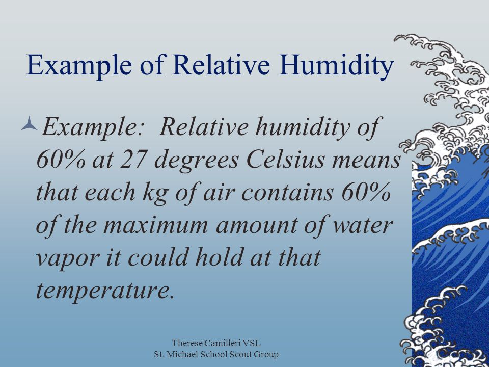 Example of Relative Humidity
