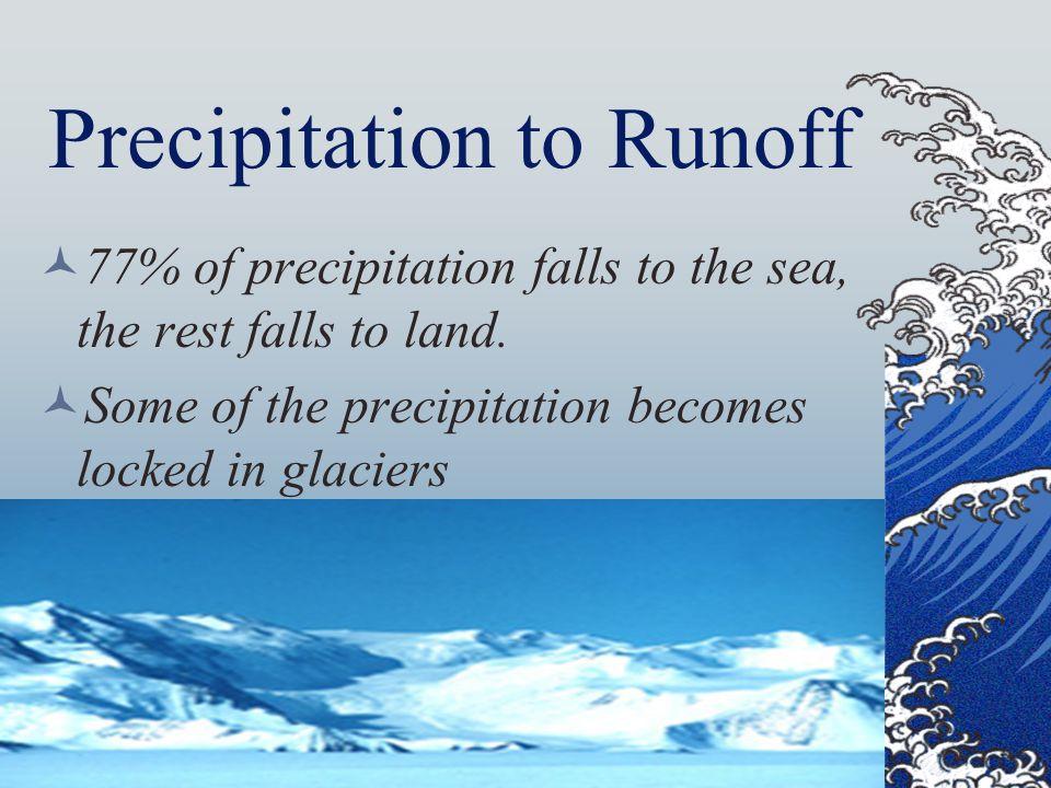 Precipitation to Runoff