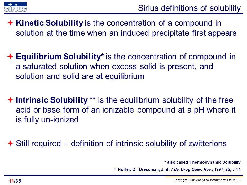 Sirius definitions of solubility