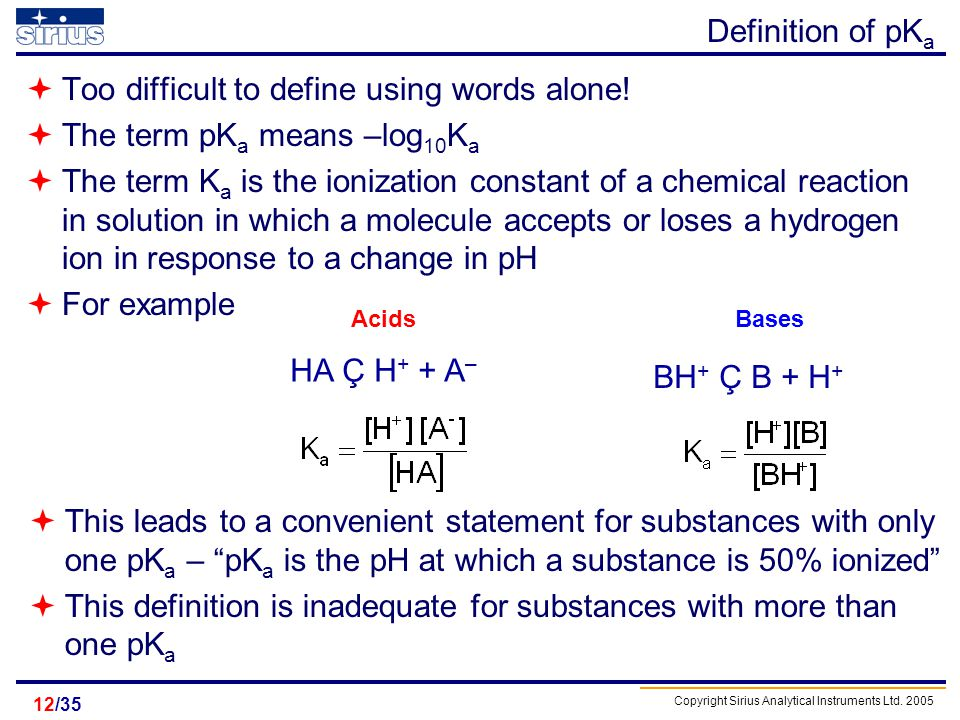 Too difficult to define using words alone! The term pKa means –log10Ka