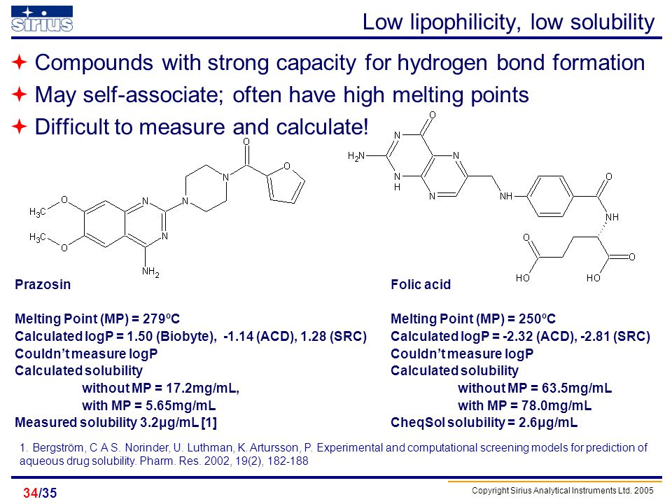Low lipophilicity, low solubility