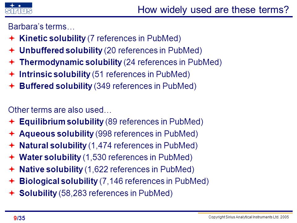 How widely used are these terms