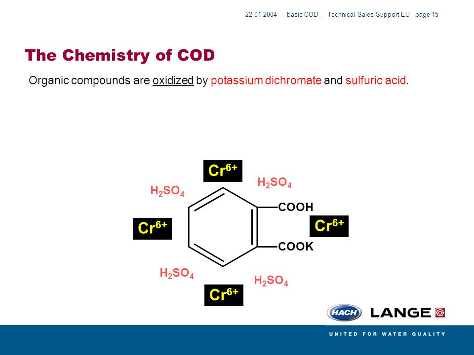 The Chemistry of COD Cr6+ Cr6+ Cr6+ Cr6+ H2SO4 H2SO4 COOH COOK H2SO4
