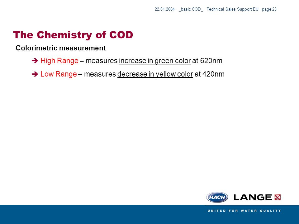 The Chemistry of COD Colorimetric measurement