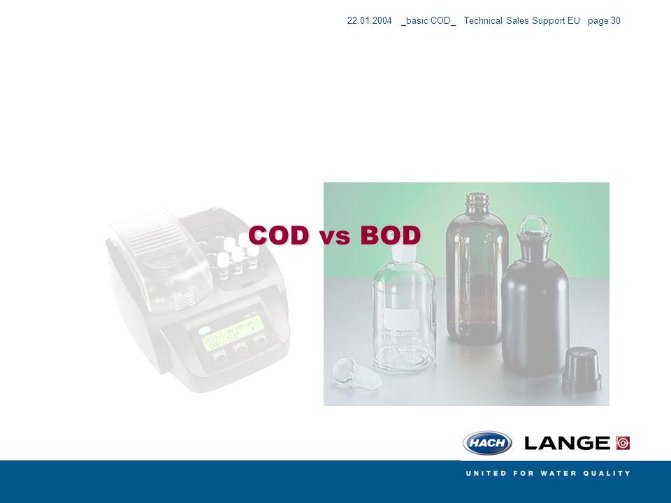 COD vs BOD