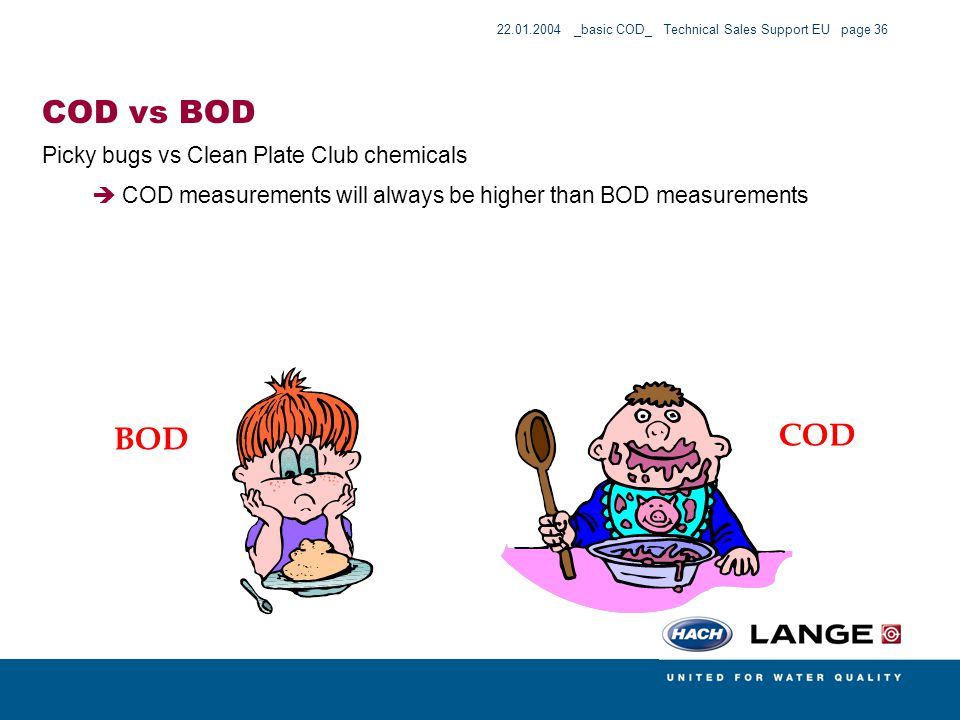 COD vs BOD COD BOD Picky bugs vs Clean Plate Club chemicals