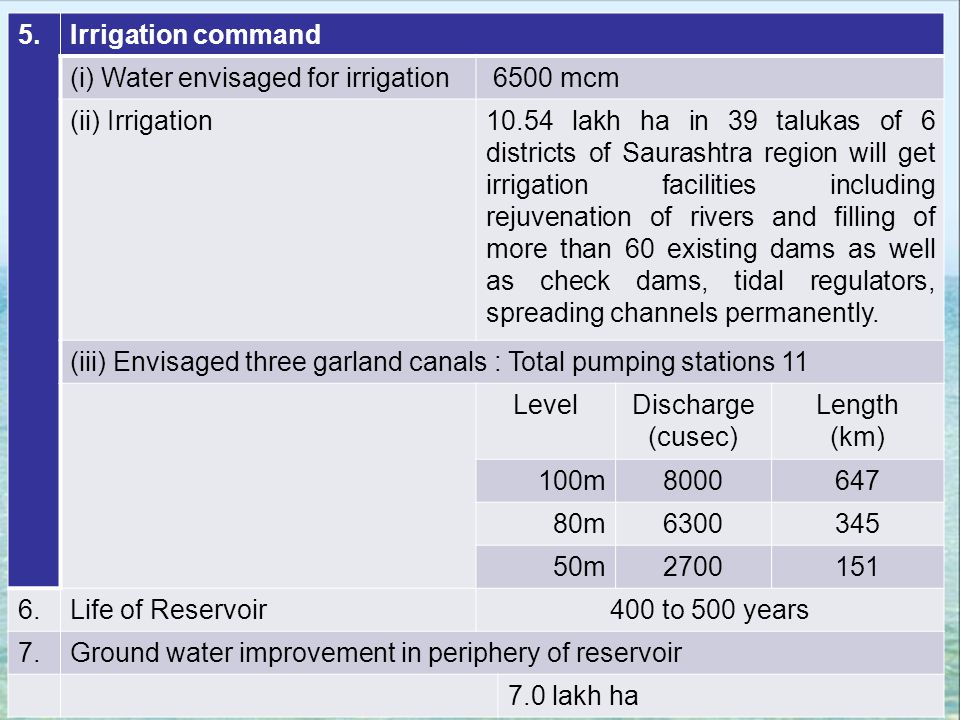 5. Irrigation command. (i) Water envisaged for irrigation. 6500 mcm. (ii) Irrigation.