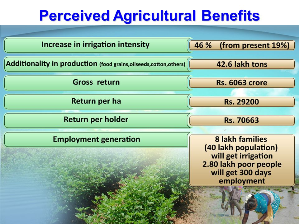 Perceived Agricultural Benefits