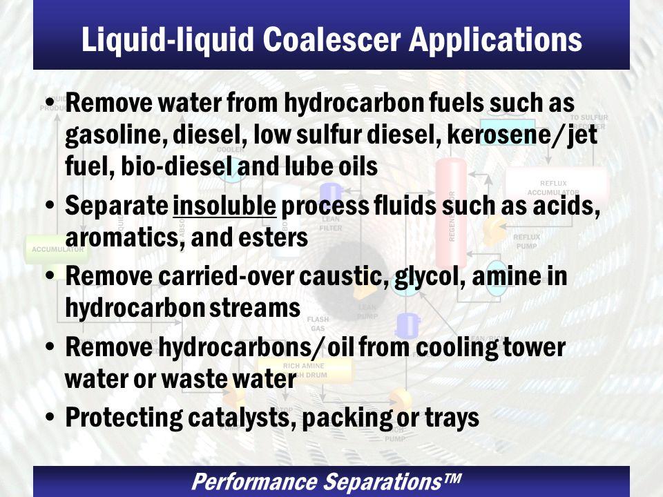 Liquid-liquid Coalescer Applications