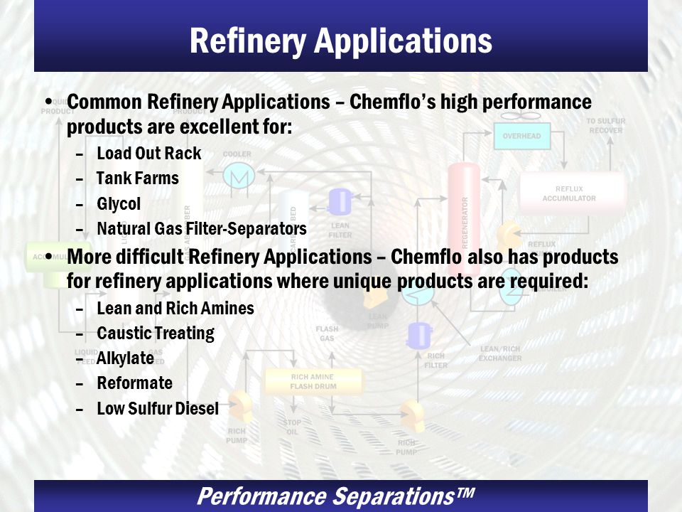 Refinery Applications