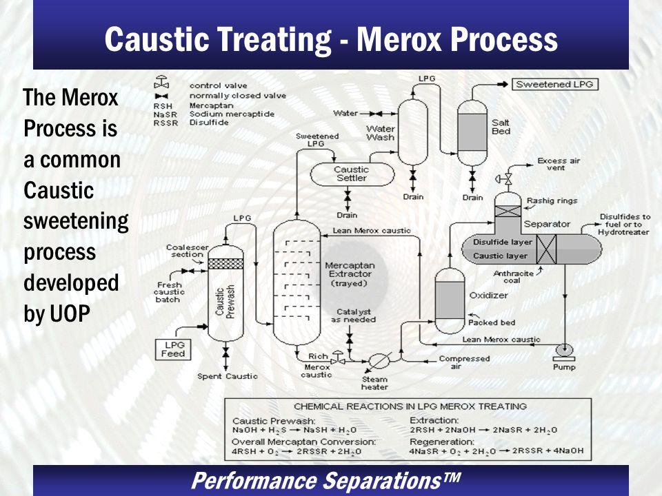 Caustic Treating - Merox Process