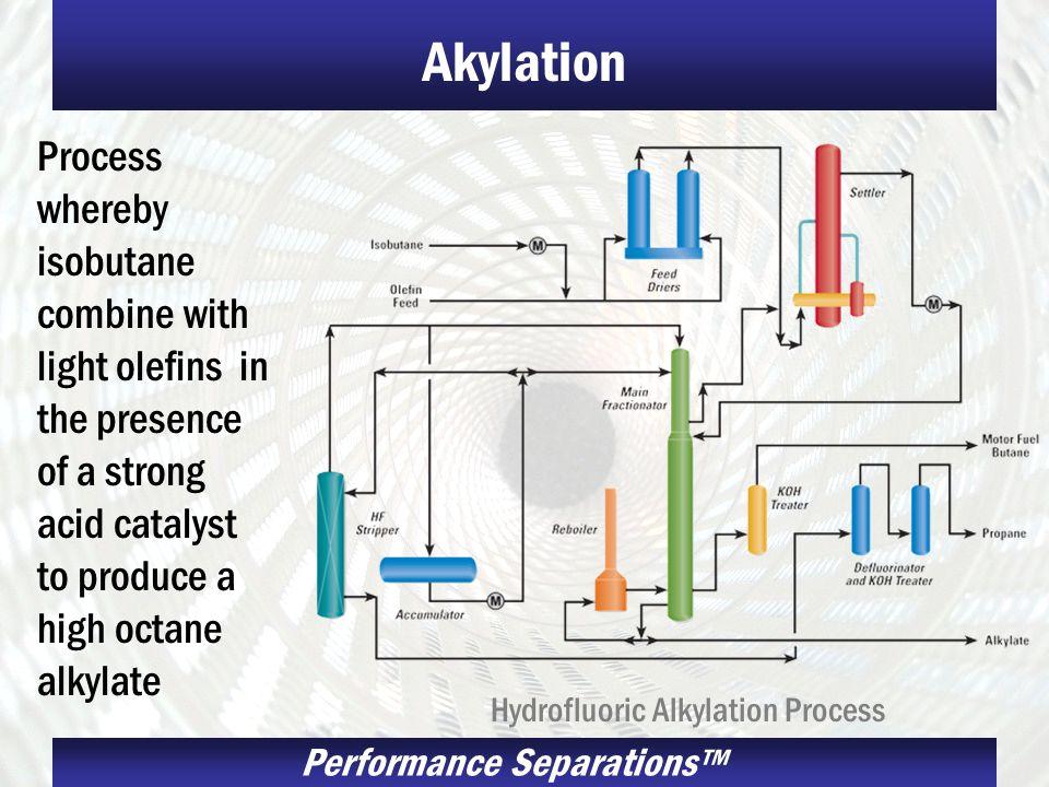 Hydrofluoric Alkylation Process