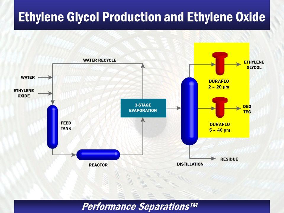 Ethylene Glycol Production and Ethylene Oxide
