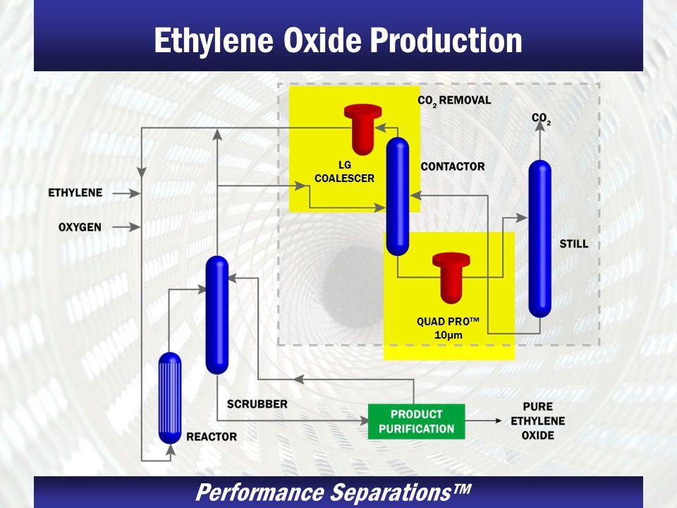 Ethylene Oxide Production