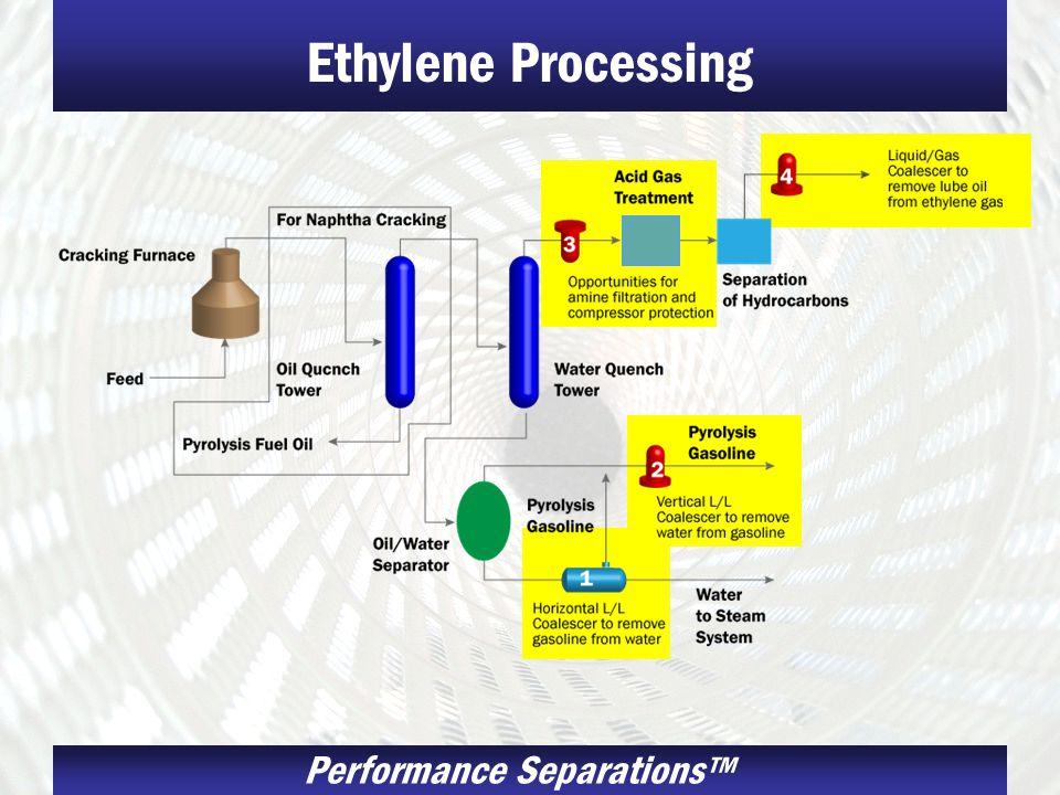 Ethylene Processing Ethylene Processing – Dilution Steam System