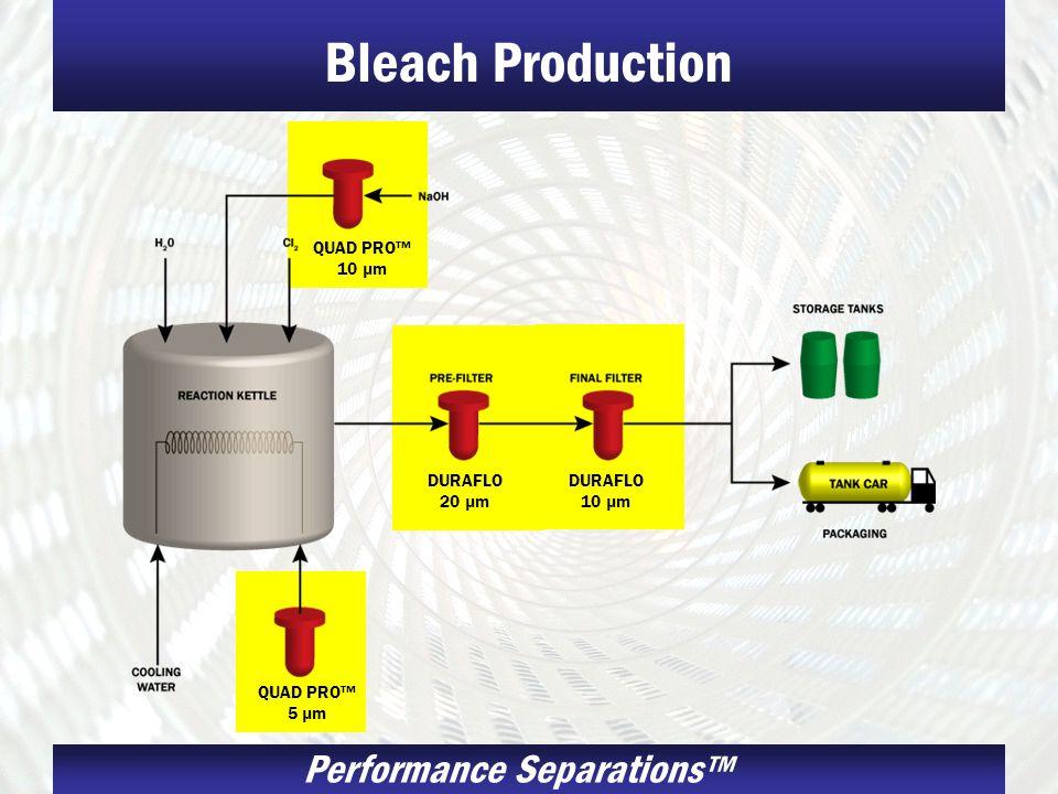 Bleach Production QUAD PRO™ 10 µm DURAFLO 20 µm DURAFLO 10 µm
