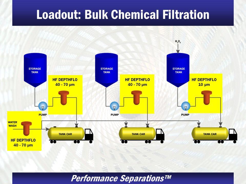 Loadout: Bulk Chemical Filtration