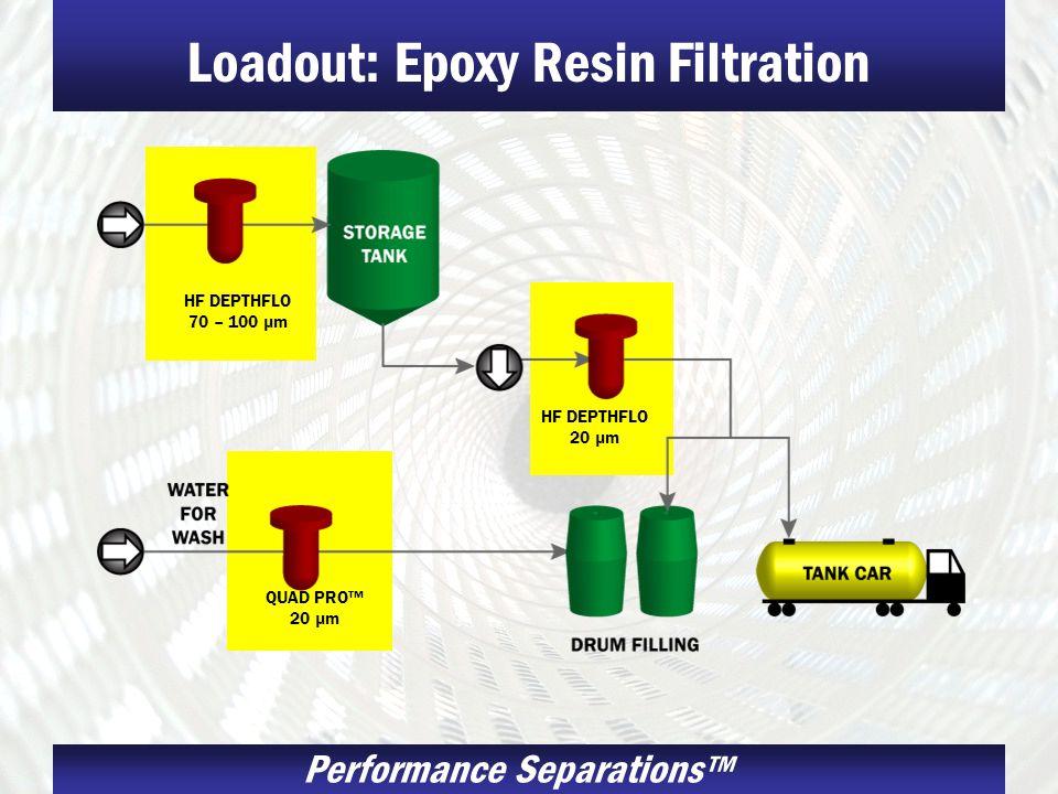 Loadout: Epoxy Resin Filtration