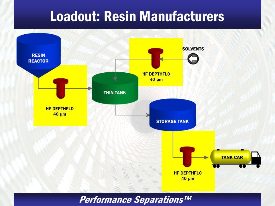 Loadout: Resin Manufacturers