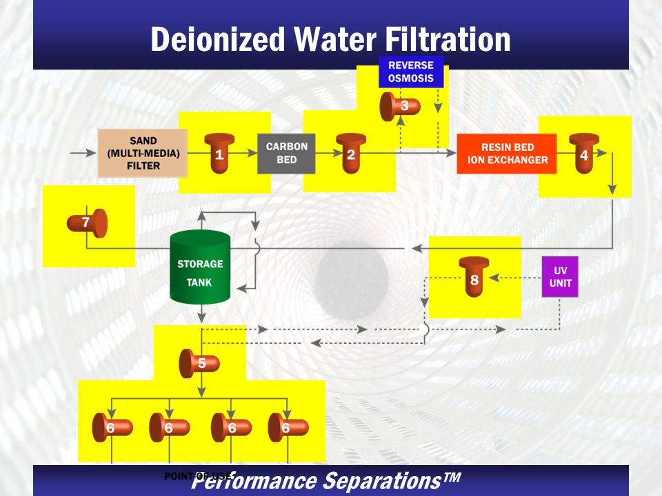 Deionized Water Filtration