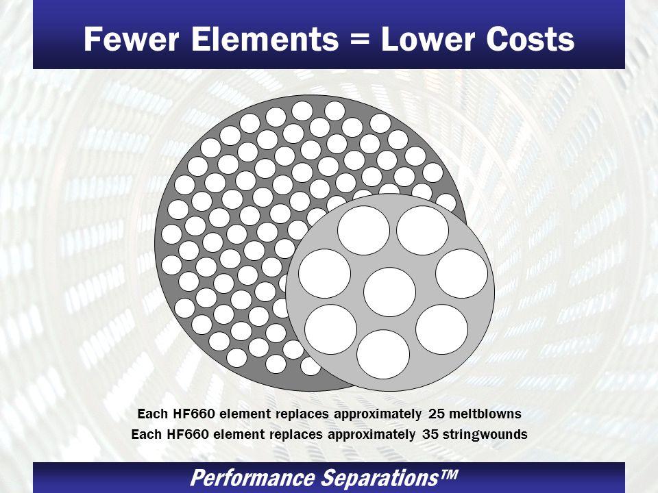 Fewer Elements = Lower Costs