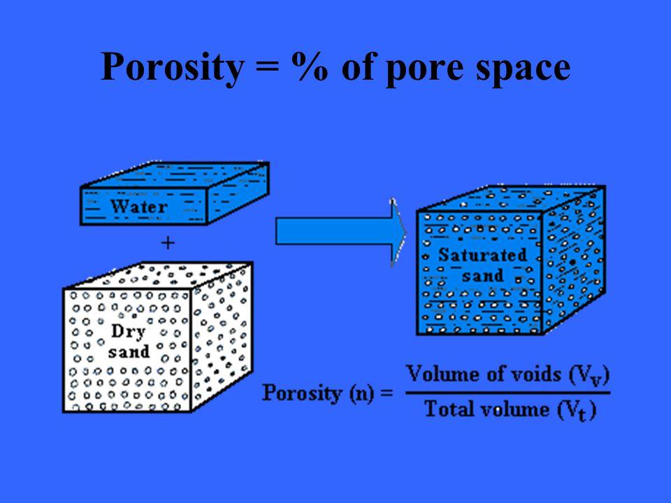 Porosity = % of pore space