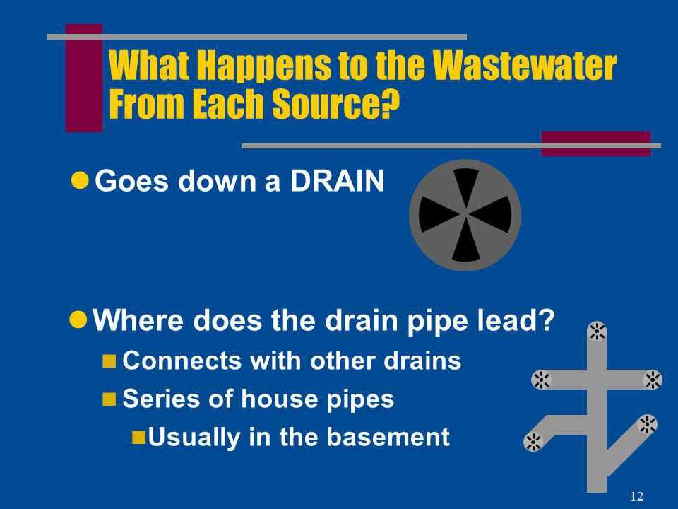 What Happens to the Wastewater From Each Source