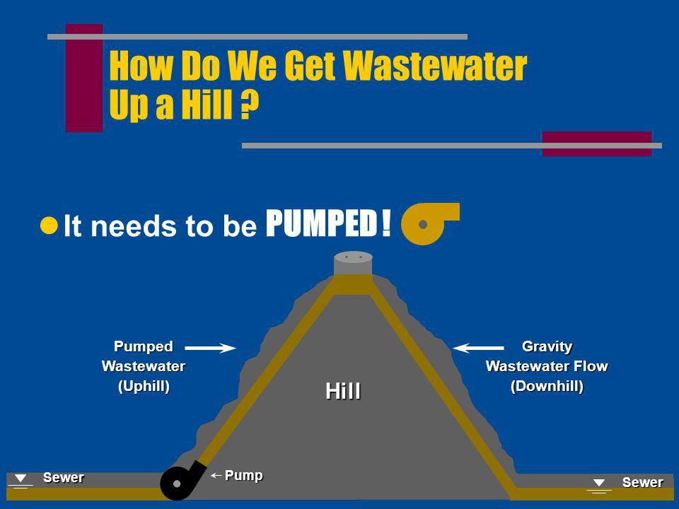 How Do We Get Wastewater Up a Hill