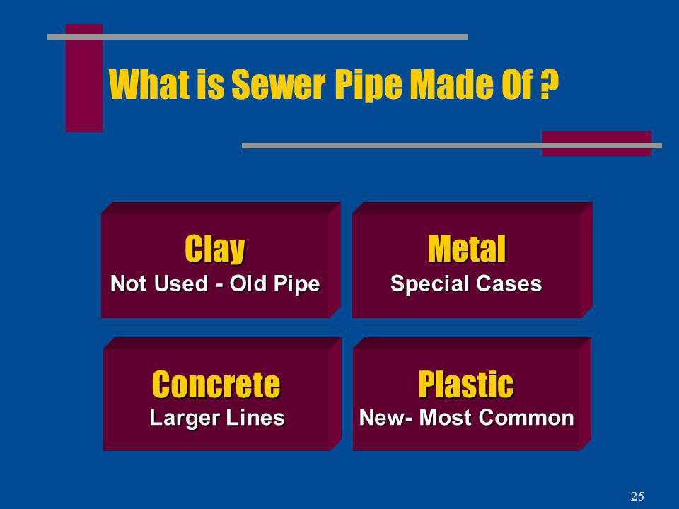 What is Sewer Pipe Made Of