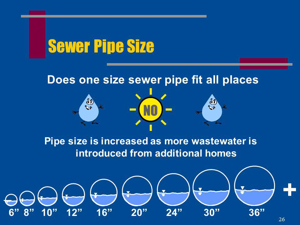 Does one size sewer pipe fit all places