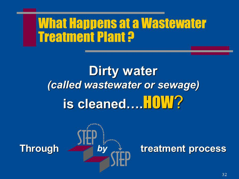 What Happens at a Wastewater Treatment Plant