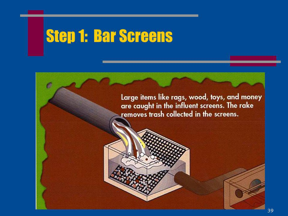 Step 1: Bar Screens