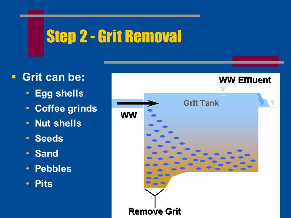 Step 2 - Grit Removal Grit can be: Egg shells Coffee grinds Nut shells