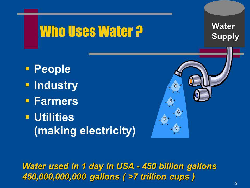 Who Uses Water People Industry Farmers
