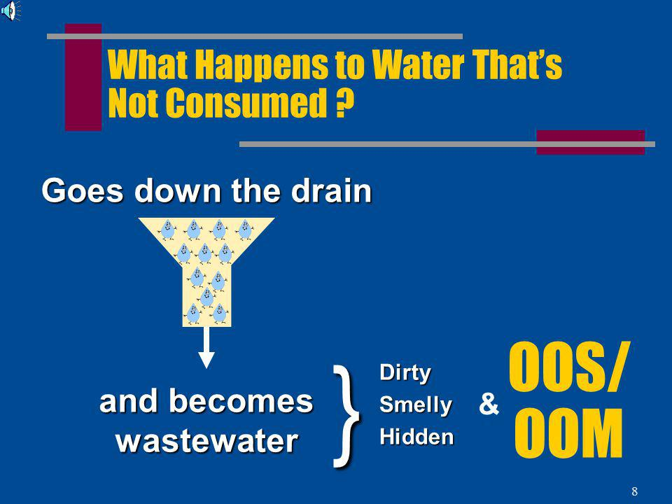 What Happens to Water That's Not Consumed