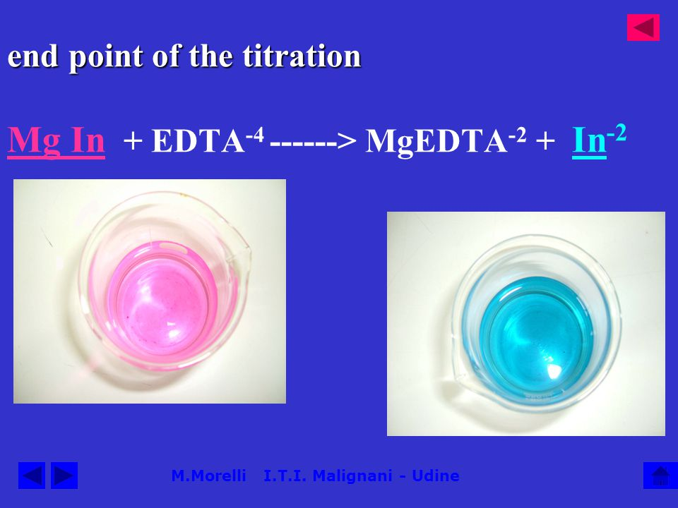 end point of the titration Mg In + EDTA-4 ------> MgEDTA-2 + In-2