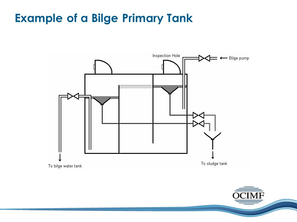 Example of a Bilge Primary Tank