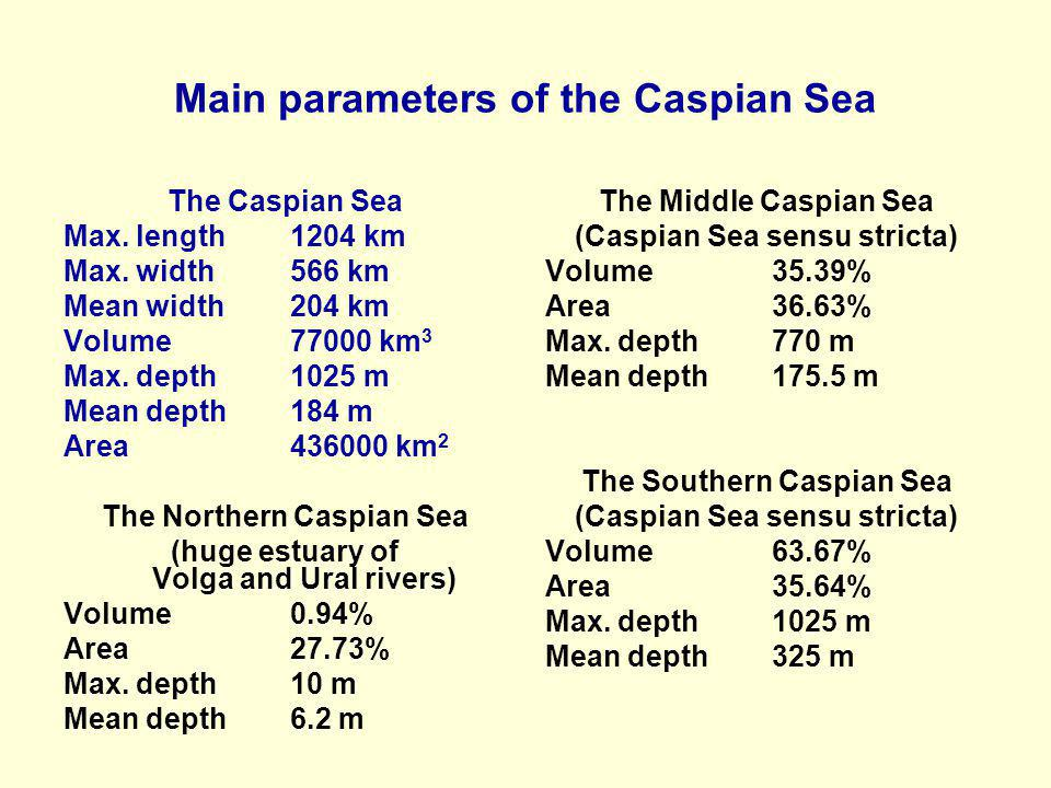 Main parameters of the Caspian Sea