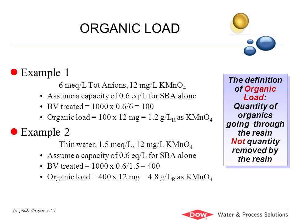 ORGANIC LOAD Example 1 Example 2 6 meq/L Tot Anions, 12 mg/L KMnO4