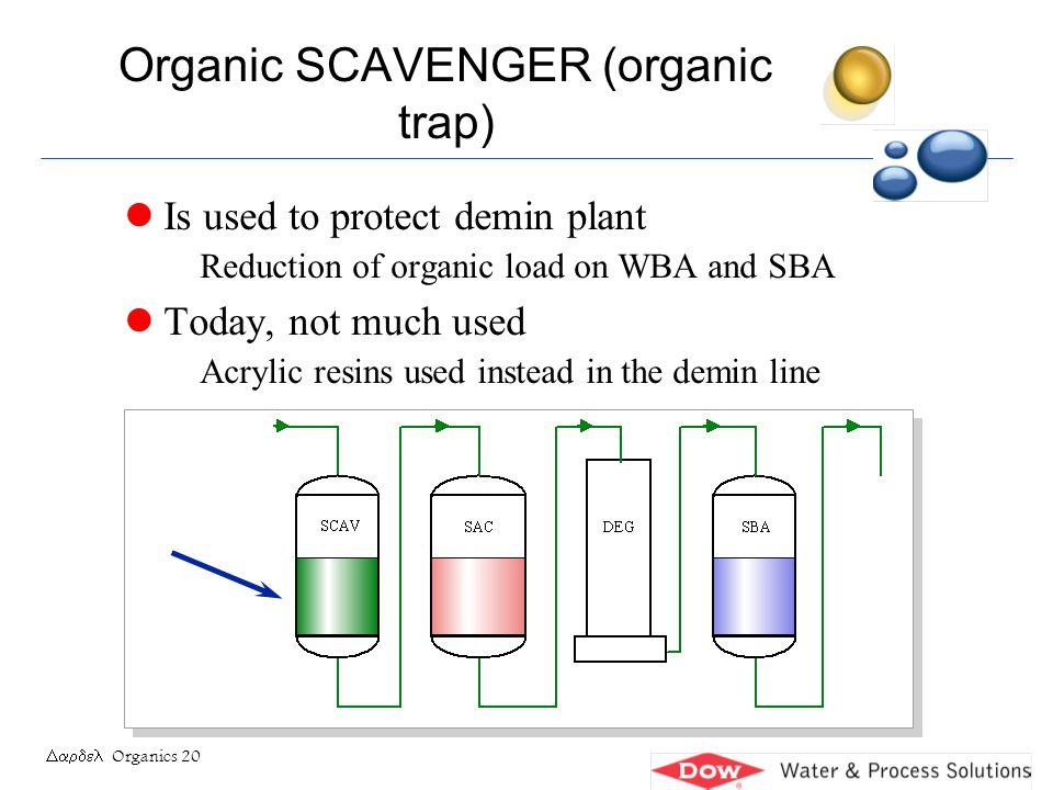 Organic SCAVENGER (organic trap)