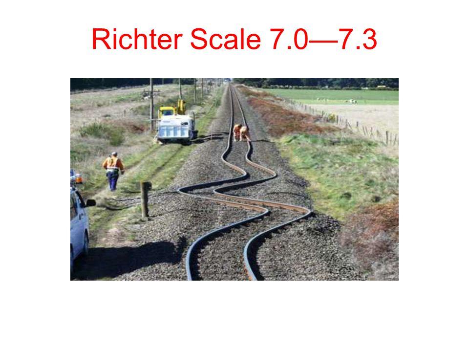 Richter Scale 7.0—7.3