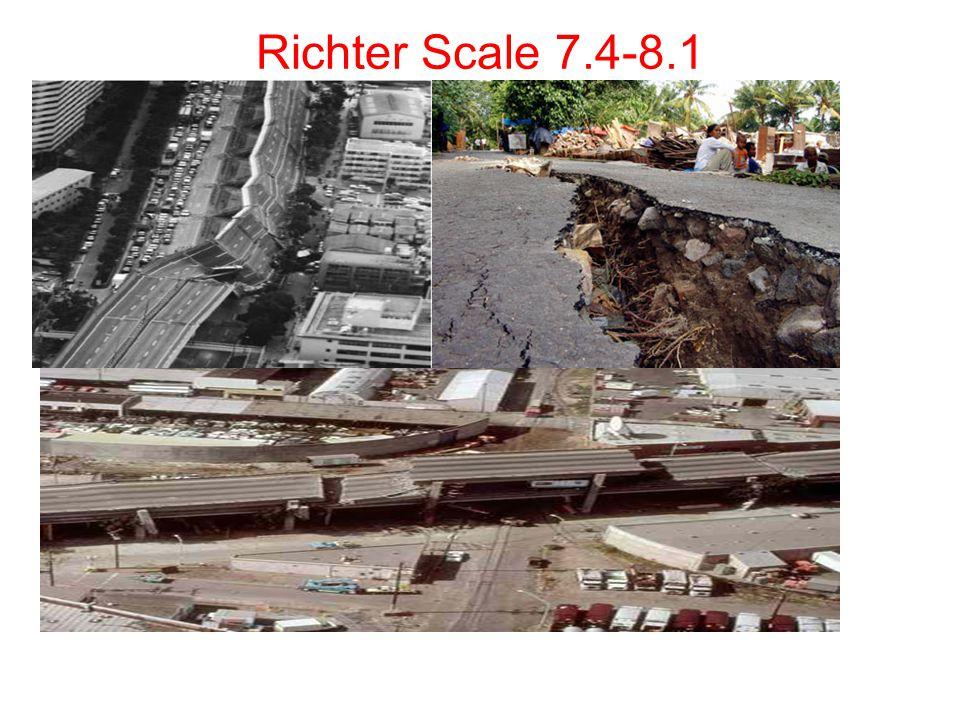 Richter Scale 7.4-8.1