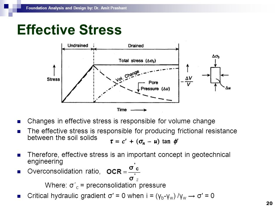 Effective Stress Changes in effective stress is responsible for volume change.