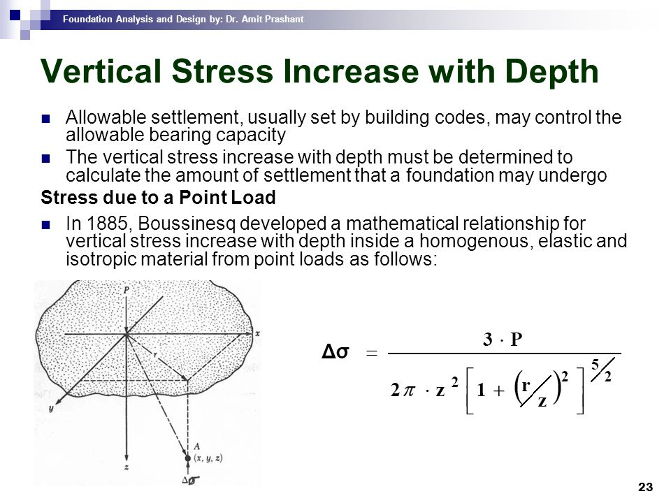 Vertical Stress Increase with Depth