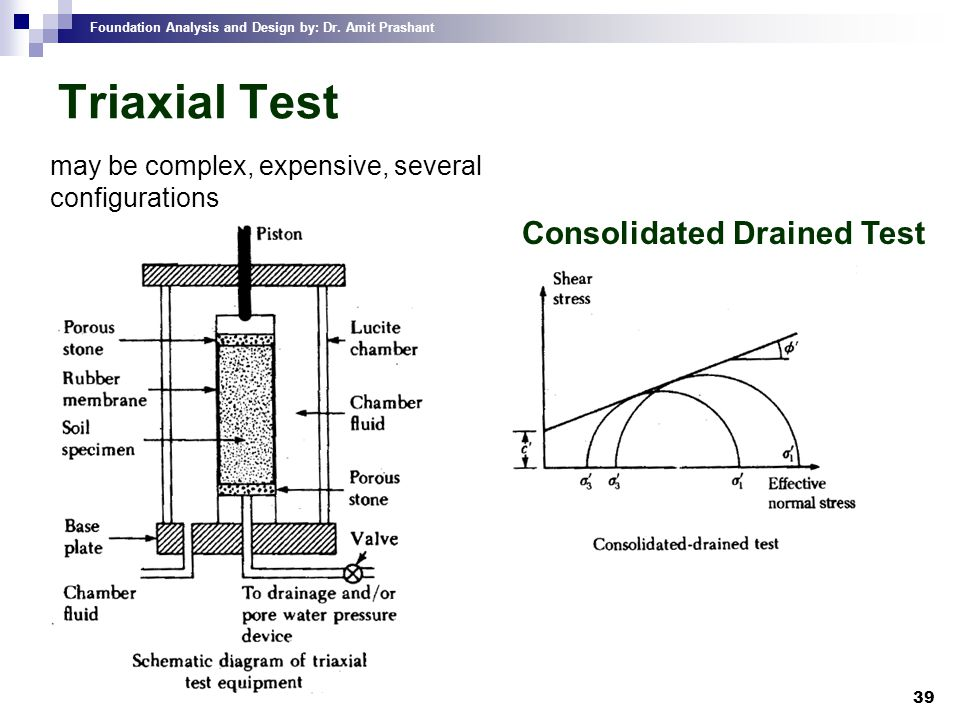 Triaxial Test Consolidated Drained Test
