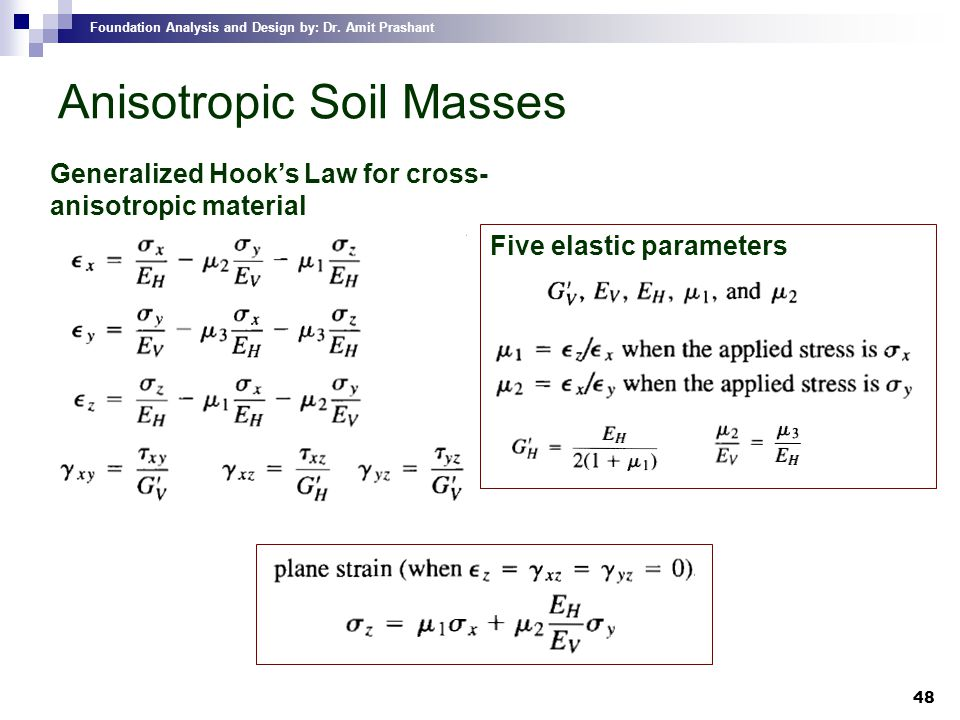 Anisotropic Soil Masses