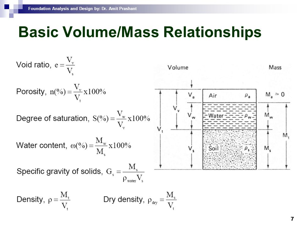 Basic Volume/Mass Relationships