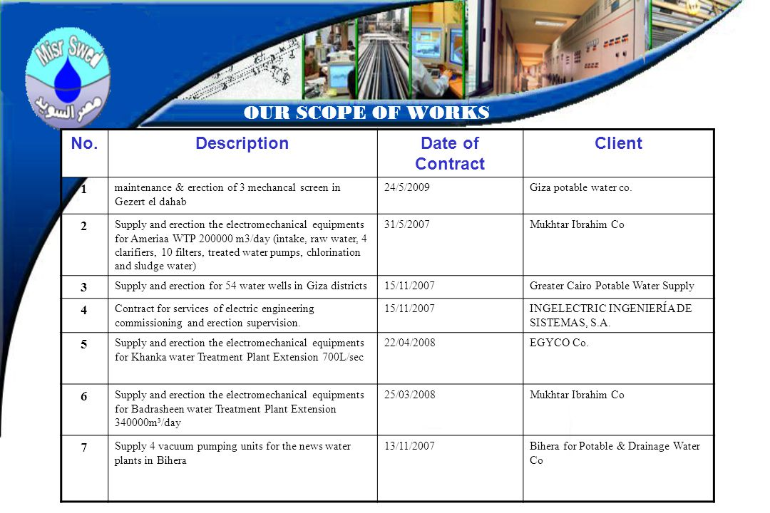 OUR SCOPE OF WORKS No. Description Date of Contract Client 1 2 3 4 5 6